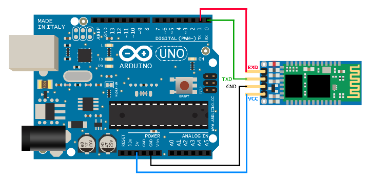 Starting Bluetooth with Arduino | Argenox