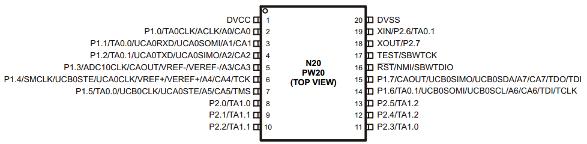 MSP430 General Purpose Input Output (GPIO) | Argenox