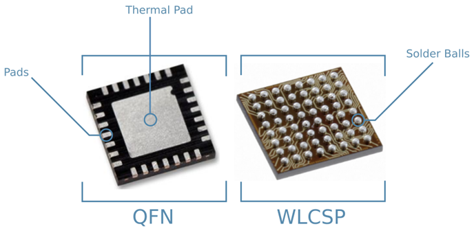 Size Comparison of BLE chips from Nordic and Dialog Semiconductor both QFN and WLCSP
