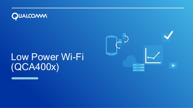 Qualcomm QCA400x Wi-Fi SoC